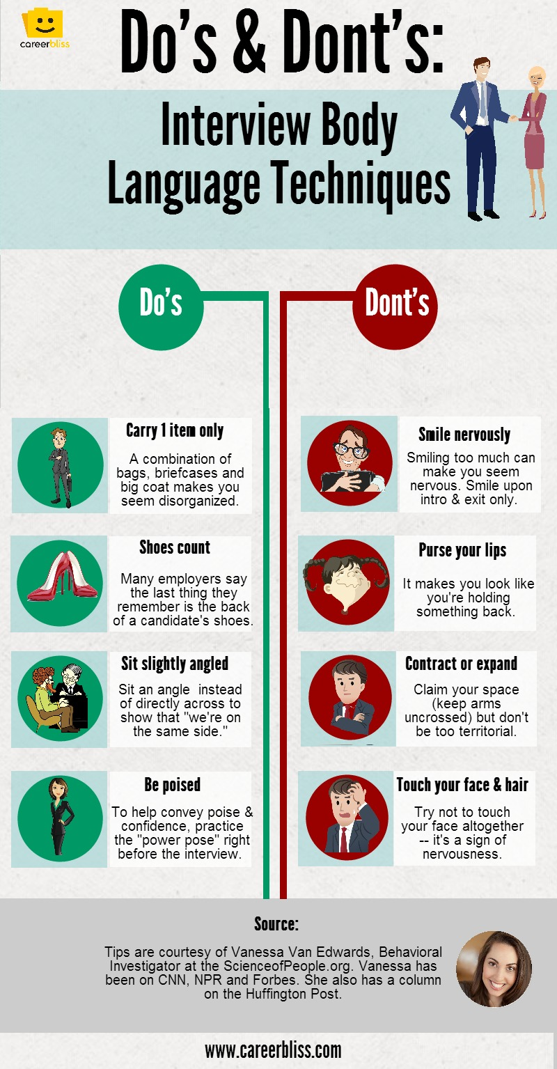 body language tips for job interviews infographic careerbliss alt