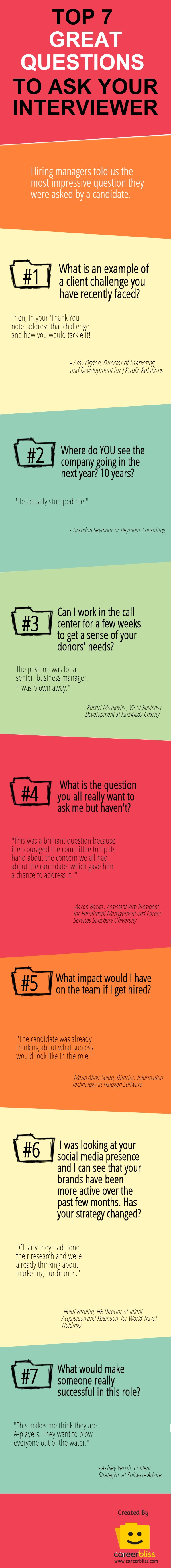 top 7 great questions to ask your interviewer infographic alt