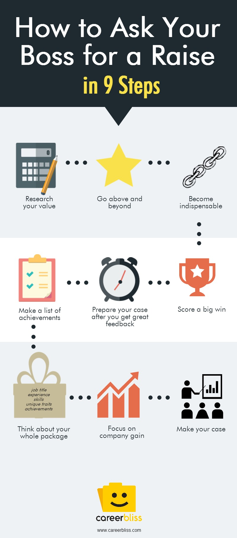 How to Ask Your Boss for a Raise in 9 Steps (Infographic ...
